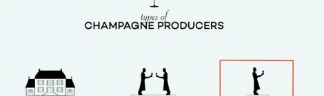 【ワイン業界関係者限定】6/4開催、第3回シャンパーニュ小規模生産者のみを集めた合同試飲会